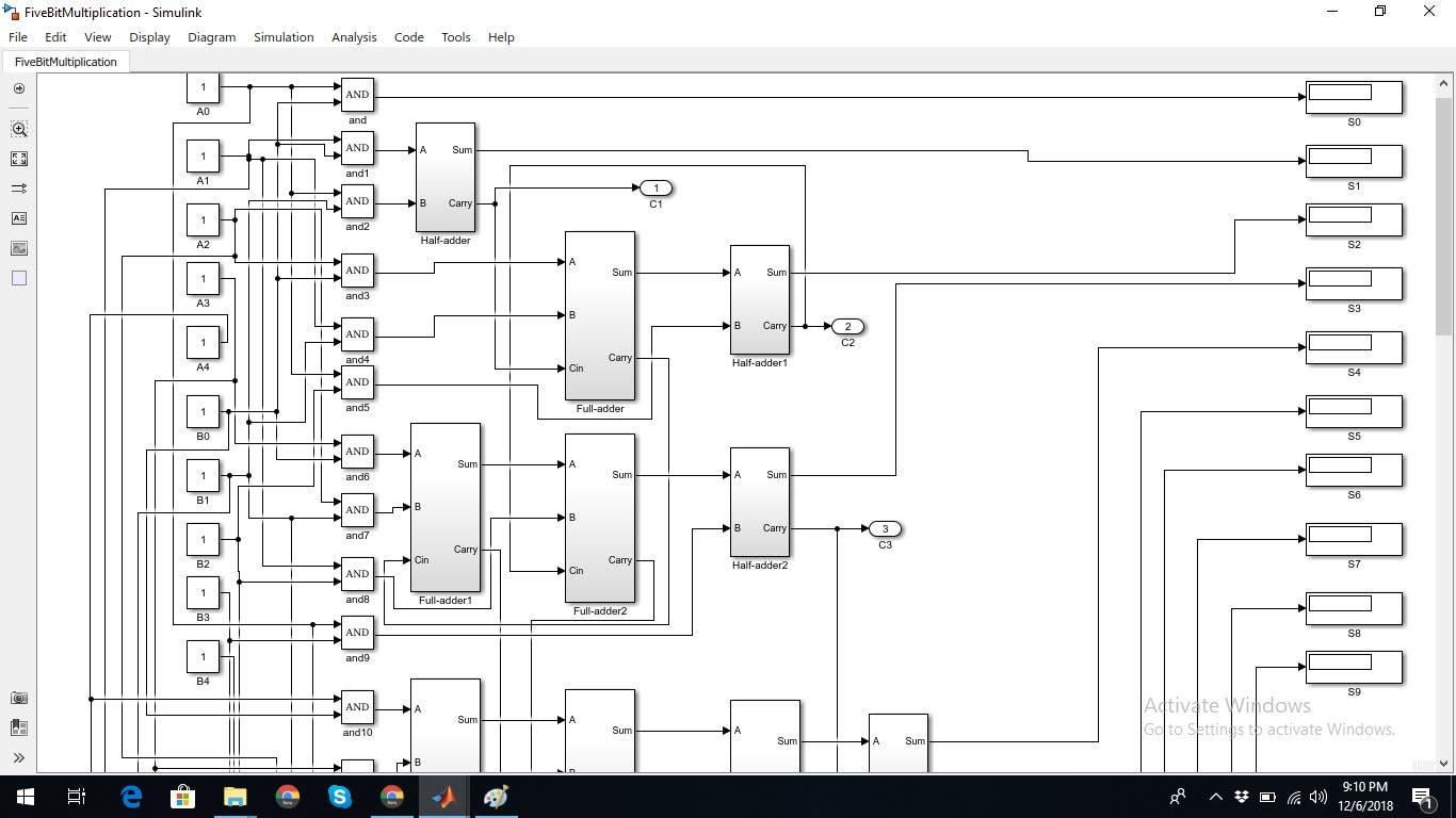 Five Bit Multiplier Using Simulink