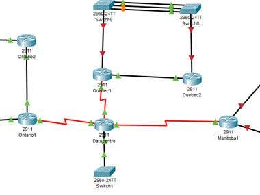 OSPF v3 With LACP, RSTP, FHRP, PortFast