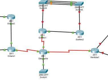 OSPF v3 With LACP, RSTP, FHRP, PortFast