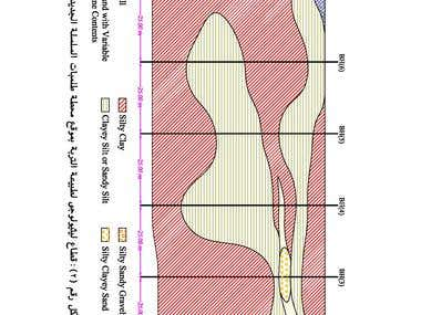 Geotechnical Cross section