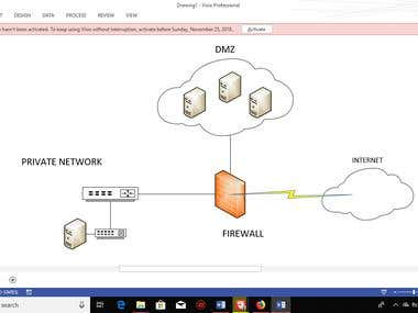 Single mode firewall architecture