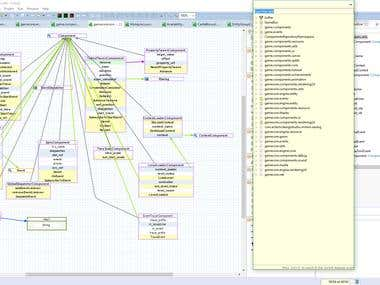 Graphical diagram editor for Eclipse IDE