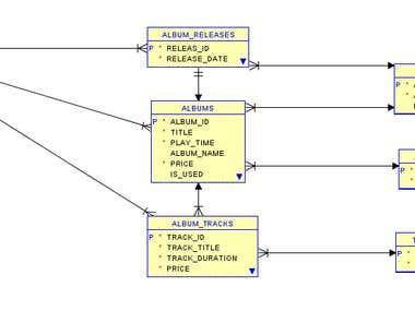 ERD Diagram for Music Album Selling Database