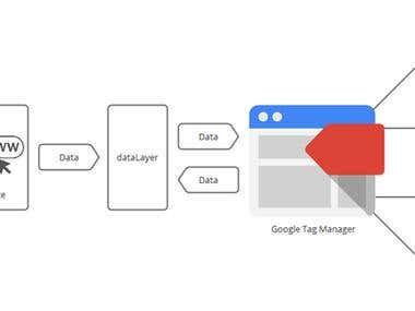 Deploy Google Analytics with Tag Manager