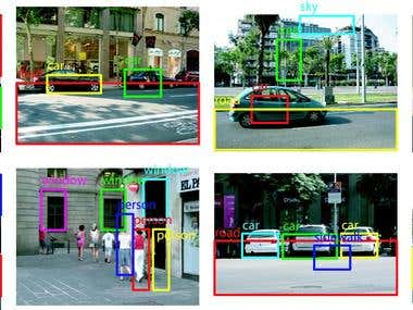Automatic Object Detection by Deep Learning