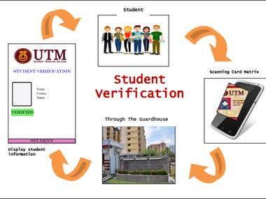 e-ZAKAT web application    Student Verification System