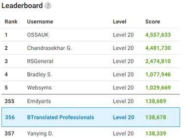 Level 20,Score 138,678 and Position 356th From 31 M Users