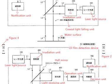 Japanese -> English