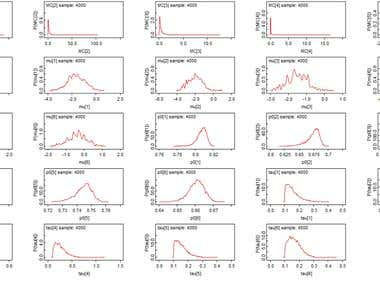 Bayesian inference via MCMC to model pesticide exposures