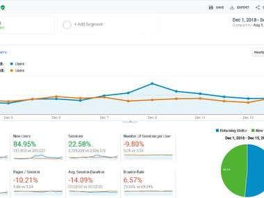 Increasing Traffic to Website through SEO