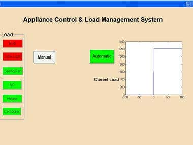GUI of Appliance Control & Load Management