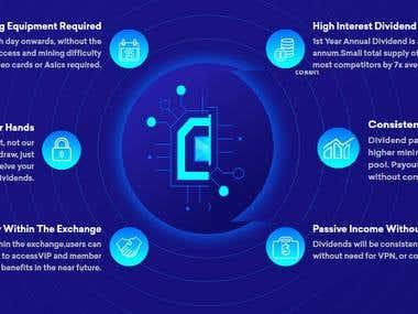 Bitto Exchange - Business Development