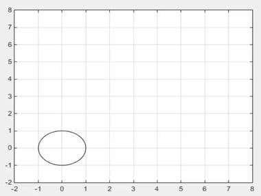 Animated MATLAB Graph