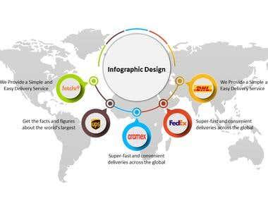 Infographic PowerPoint Design