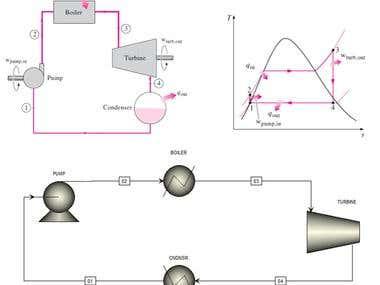Simulation of Rankine Cycle Using Aspen Plus