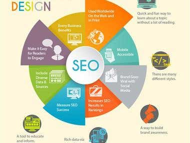 Info-graphic for SEO