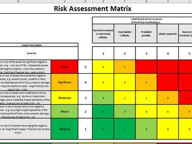 Excel Dashboards - Heat Map - Risk Assessment Matrix