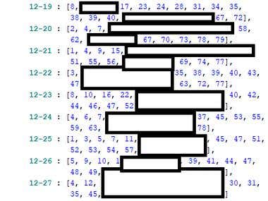 Interesting 20 Integer Numbers & Deep learning