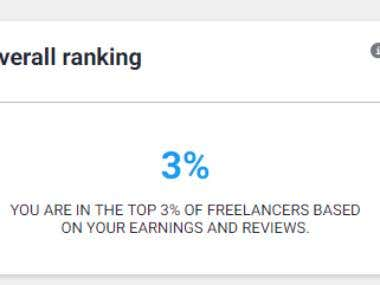 Freelancer Ranking
