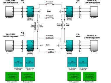 multi-terminal VSC-HVDC