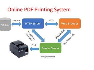 Online PDF Server