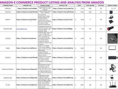 E-commerce Product Listing.