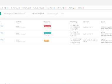 Faceshop - Online shop management