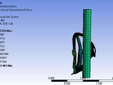 simulation of car side pole crash using ANSYS