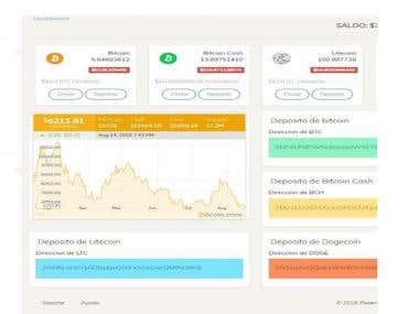 Transfers of bitcoins