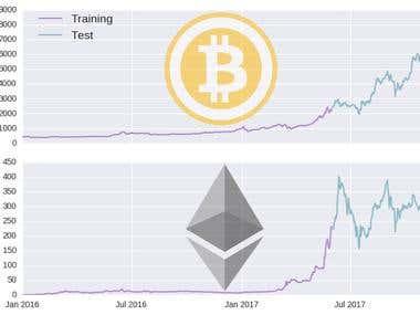Bitcoin Prediction on Time series Data