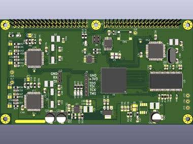 PCB Digital Video Decoder-Encoder