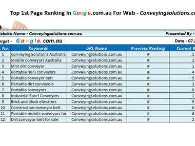 Google Top # 1st Page Ranking Results Via White Hat SEO