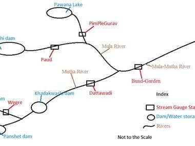 Geospatial Line Map