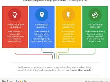 Google Top Ranking - Cimprogetti.com - Lime Calcination
