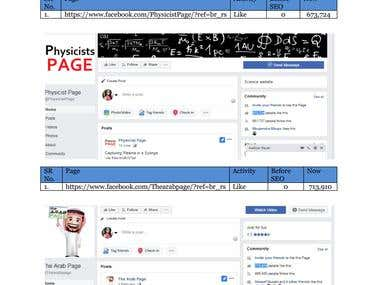 Facebook:- Likes