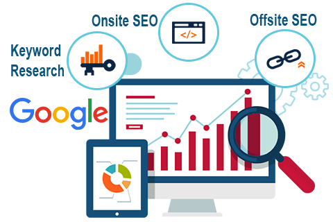 SEO Service - Keyword Research & Get #1 Ranking