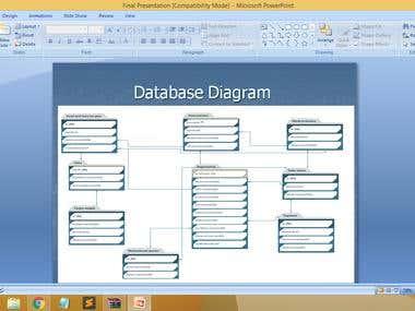 SQL diagram