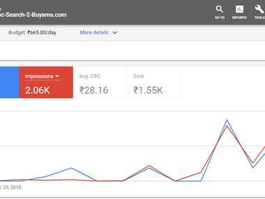Google PPC for buy2sms