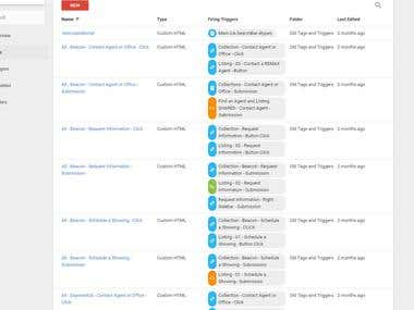 Google Tag Manager and Analytics Setup for a Real Estate