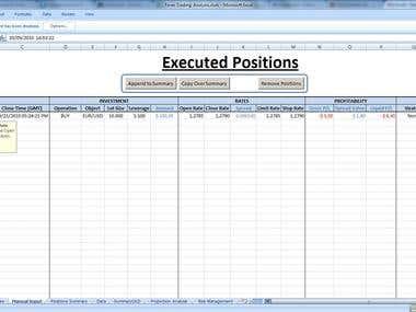 Forex Data input sheet