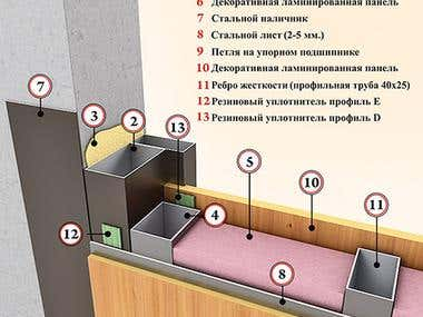 The Door section