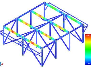 Postp rocessing of stresses for a steel structure