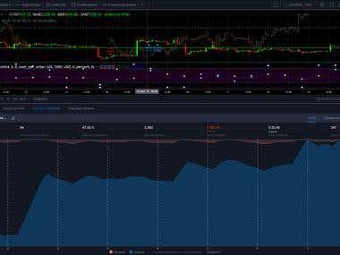 Tradingview Profit stategy https://tradingview.com