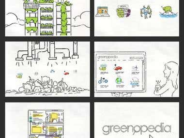 Greenopedia Animations