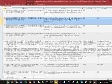Traditional Chinese to English translation - Securities