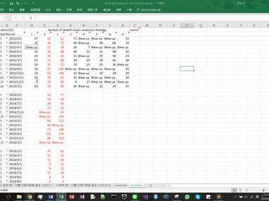 MQL4 Martingale Trading System