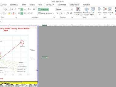 Energy Auditing Analysis using Excel