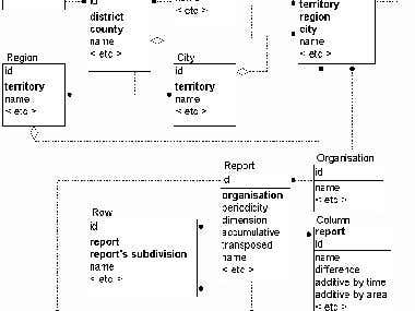 Criminal Database Management System