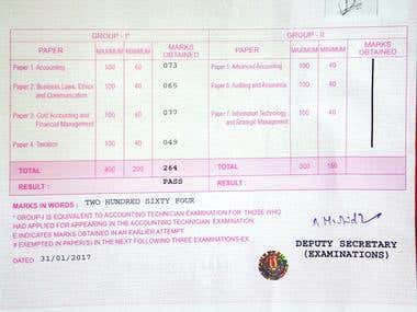 Certificate for passing intermediate in Chartered Accountant