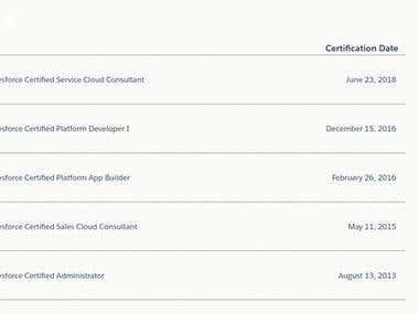 Salesforce Certification